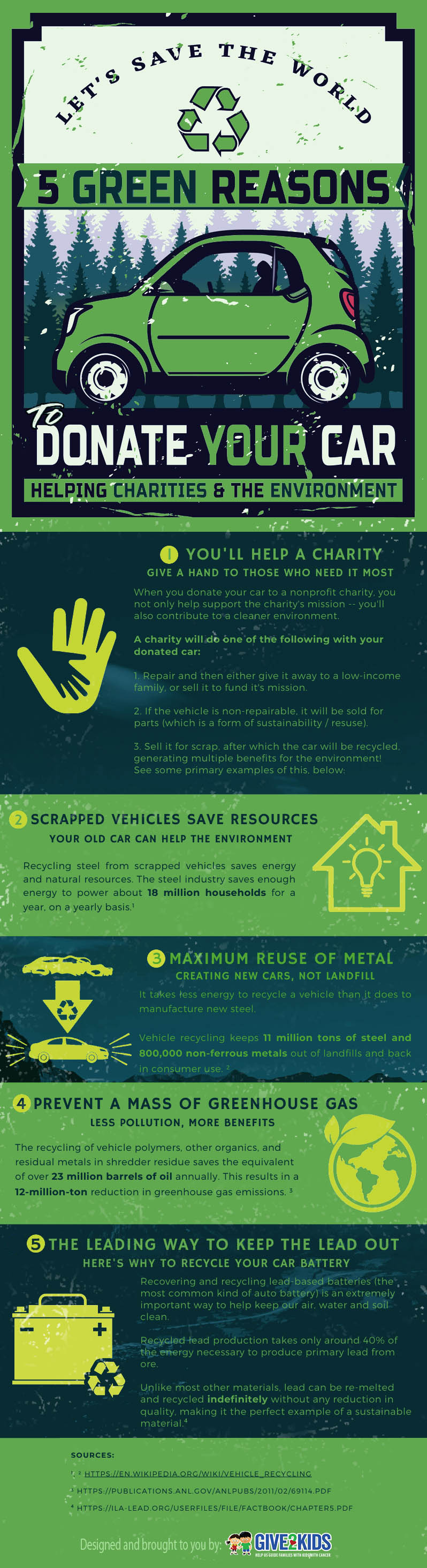 donate-car-nj-infographic